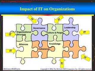 Impact of IT on Organizations