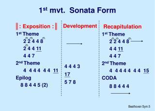 1 st  mvt.  Sonata Form