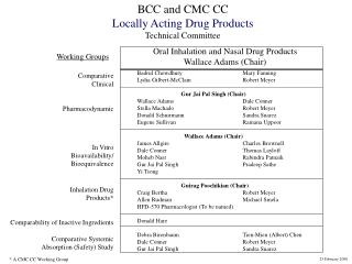 BCC and CMC CC Locally Acting Drug Products Technical Committee