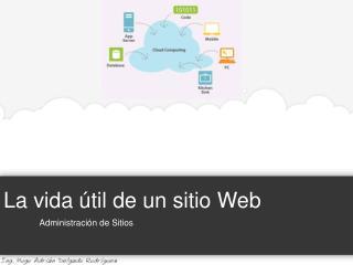 La vida útil de un sitio Web