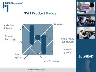 NVH Product Range