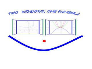Utilize CAS to close the gap between two viewpoints on parabolas