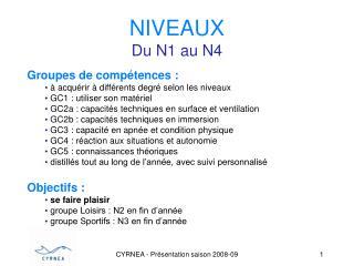 NIVEAUX Du N1 au N4