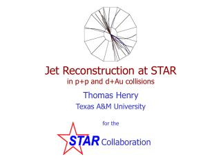 Jet Reconstruction at STAR in p+p and d+Au collisions