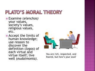 Plato's Moral Theory
