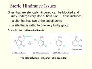 Steric Hindrance Issues
