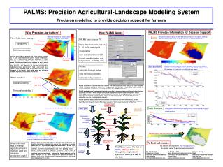 PALMS: Precision Agricultural-Landscape Modeling System