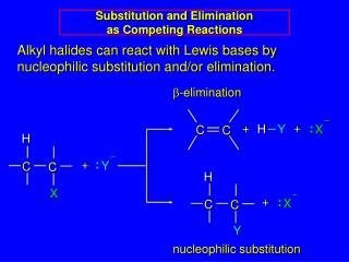 Substitution and Elimination as Competing Reactions