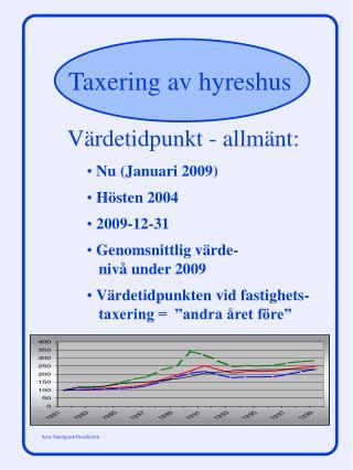 V rdetidpunkt - allm nt:   Nu Januari 2009  H sten 2004  2009-12-31   Genomsnittlig v rde-    niv  under 2009  V rdetidp