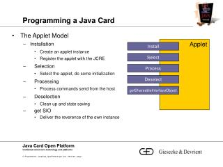 Programming a Java Card
