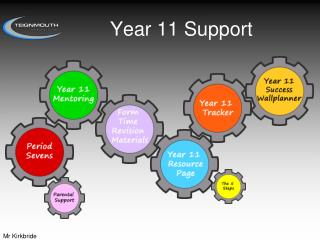 Year 11 Support