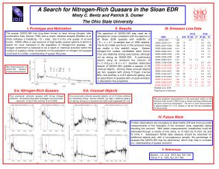 A Search for Nitrogen-Rich Quasars in the Sloan EDR Misty C. Bentz and Patrick S. Osmer