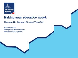 Making your education count The new UK General Student Visa (T4)