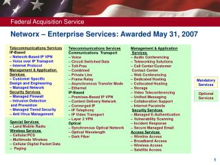 Networx   Enterprise Services: Awarded May 31, 2007