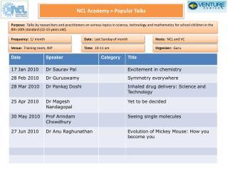 NCL Academy > Popular Talks