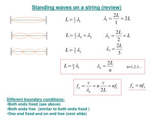 Standing waves on a string (review)