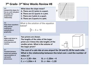 7 th  Grade- 3 rd  Nine Weeks Review #8