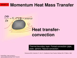 Momentum Heat Mass Transfer