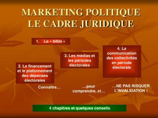 MARKETING POLITIQUE LE CADRE JURIDIQUE