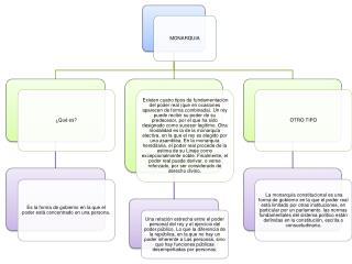 formas de gog