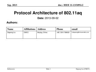 Protocol Architecture of 802.11aq