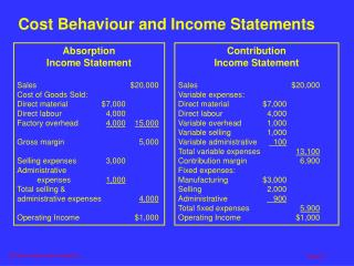 Cost Behaviour and Income Statements