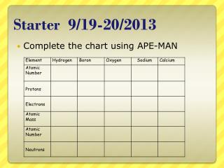Starter  9/19-20/2013