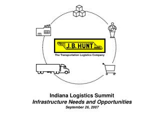 Indiana Logistics Summit Infrastructure Needs and Opportunities September 26, 2007