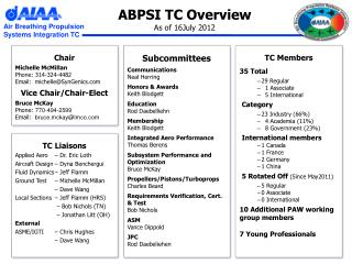 ABPSI TC Overview As of 16July 2012