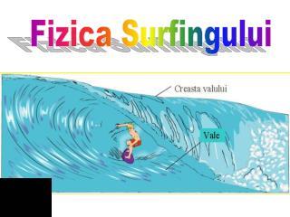 Fizica Surfingului