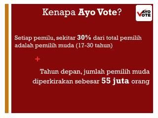 Setiap pemilu ,  sekitar 30%  dari  total  pemilih adalah pemilih muda (17-30  tahun )
