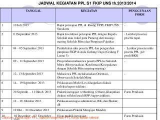 Catatan : syarat ujian PPL, laporan observasi/PPL harus sudah selesai