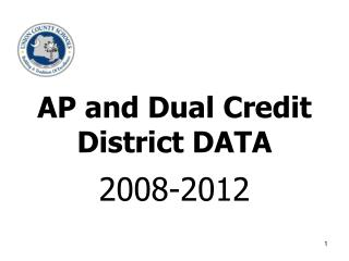 AP and Dual Credit District DATA