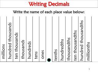 Writing Decimals