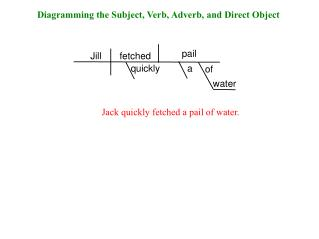 Jack quickly fetched a pail of water.