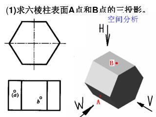 ( 1) 求六棱柱表面 A 点和 B 点的三投影。