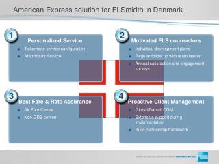 American Express solution for FLSmidth in Denmark