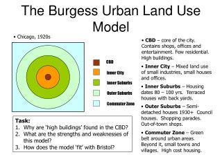 Outer Suburbs