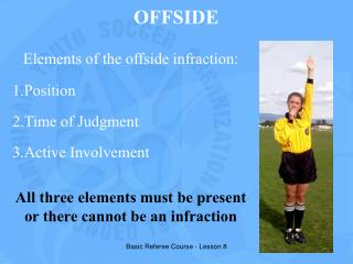 Elements of the offside infraction: Position Time of Judgment Active Involvement