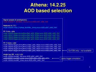 Athena: 14.2.25 AOD based selection