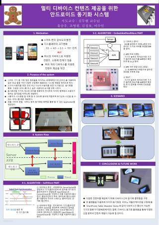 멀티 디바이스  컨텐츠  제공을 위한 안드로이드  동기화 시스템