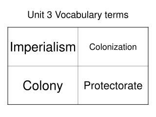 Unit 3 Vocabulary terms