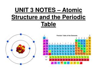UNIT 3 NOTES – Atomic Structure and the Periodic Table