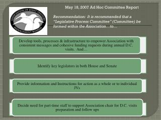 May 18, 2007 Ad Hoc Committee Report