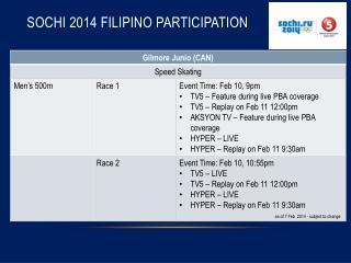 SOCHI 2014 FILIPINO PARTICIPATION