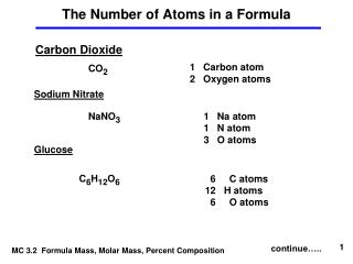 The Number of Atoms in a Formula