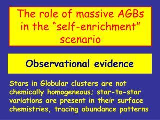 Observational evidence
