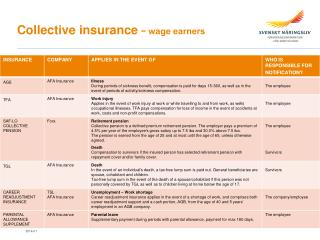 Collective insurance − wage earners