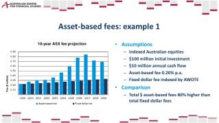 Asset-based fees: example 1