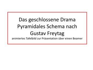 Dramenform des geschlossenen Dramas